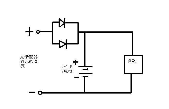 二极管的作用有整流电路