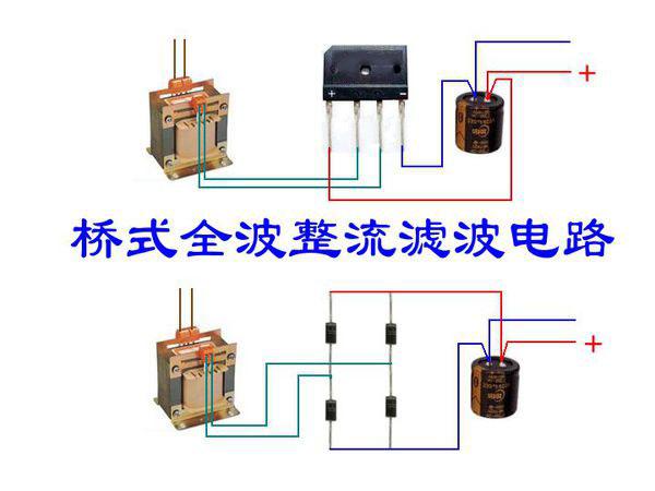 整流桥是由两个二极管组成的,其实整流桥内的桥式整流波电路是由二极管和电容组合而成的。  首先,四个二极管首尾依次相连成环状,共有四个接点,依次标记为1、2、3、4点; 其中1、3点为输入点,输入正弦波电压; 2、4点为输出点,输出整流电压,在两输出点间接上电容(注意正负极)滤波。  二极管和电容就组成了一个完整的桥式整流波电路,这就叫做整流桥。若想了解更多的二极管和整流桥知识,欢迎来电我司,我司将竭诚为你服务。