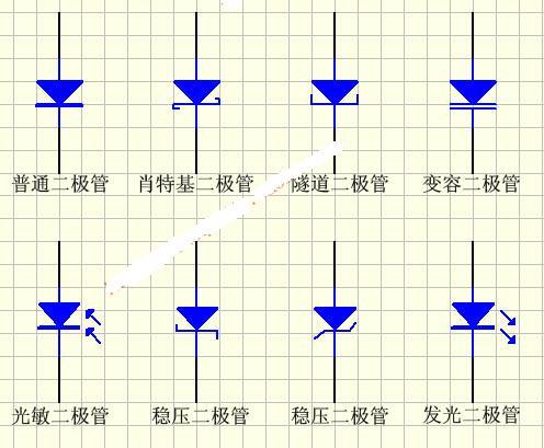 什么是二极管的反向额定电压?