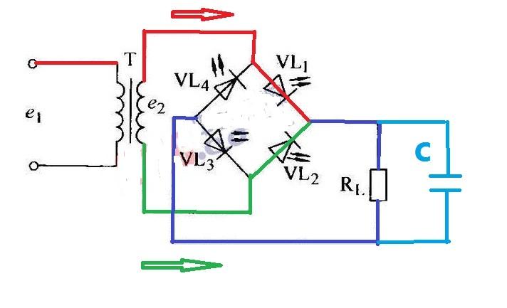 由两个发光整流二极管组成的电路,电阻的作用是控制发光整流二极管的电流。  在整流二极管电路中,电容器起到了不好的作用:通电瞬间,电容器两端的电压为零,启动冲击电流很大,影响发光整流二极管的寿命。如果电容量较大,还会烧坏发光整流二极管的。 整流二极管电路去掉电容器,是改进电路最好的方法,即:电阻 R L 为限流电阻,该电阻并不是用电器,与滤波毫无关系。  纠正整流二极管电路的方法你学会了吗?若想了解更多的整流二极管知识,欢迎来电我司,我司将竭诚为你服务。